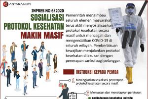 Sosialisasi protokol kesehatan makin masif