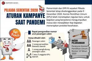 Aturan kampanye saat pandemi