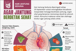 Tips agar jantung berdetak sehat