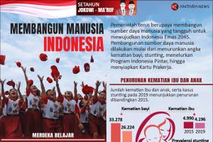 Membangun manusia Indonesia