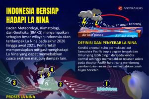 Indonesia bersiap hadapi La Nina