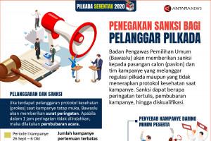 Penegakan sanksi bagi pelanggar pilkada