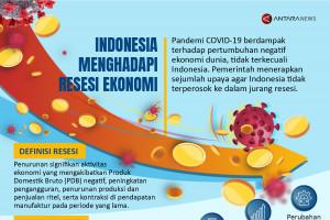 Indonesia menghadapi resesi ekonomi