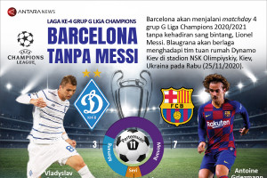 Liga Champions: Barcelona tanpa Messi