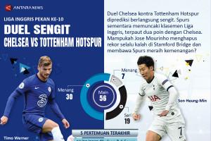 Duel sengit Chelsea vs Tottenham Hotspur