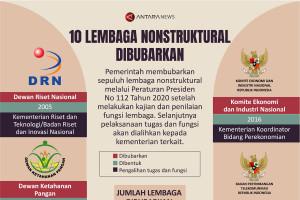 Sepuluh lembaga nonstruktural dibubarkan