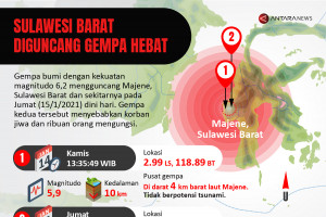 Sulawesi Barat diguncang gempa hebat