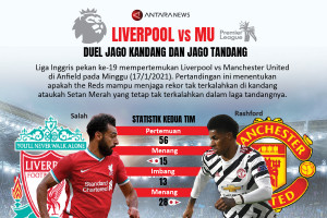 Liverpool vs MU, duel jago kandang dan jago tandang