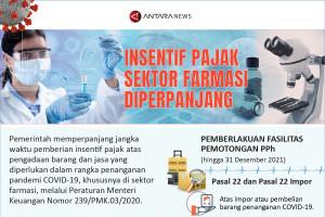 Insentif pajak sektor farmasi diperpanjang