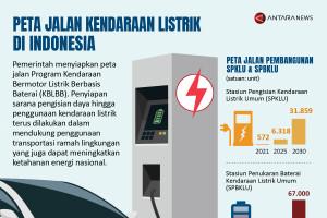 Peta jalan kendaraan listrik di Indonesia