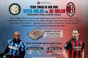 Coppa Italia, tensi tinggi di San Siro