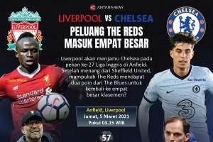 Liverpool vs Chelsea: Peluang The Reds masuk empat besar