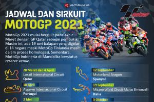 Jadwal dan sirkuit MotoGP 2021