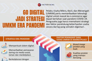 'Go digital' jadi strategi UMKM era pandemi
