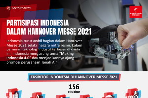 Partisipasi Indonesia dalam Hannover Messe 2021