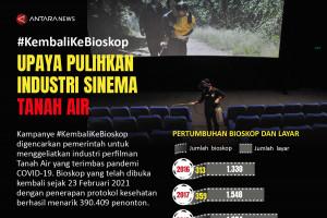 #KembaliKeBioskop: Upaya pulihkan industri sinema Tanah Air