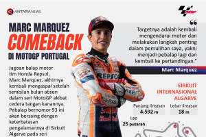 Marc Marquez 'comeback' di MotoGP Portugal