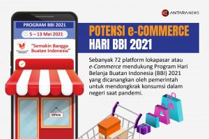 Potensi e-commerce Hari BBI 2021