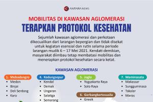 Mobilitas di kawasan aglomerasi terapkan protokol kesehatan