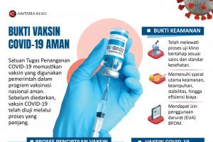 Bukti vaksin COVID-19 aman