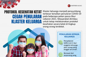 Protokol kesehatan ketat cegah penularan klaster keluarga