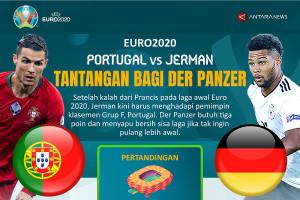 Euro 2020 Portugal vs Jerman: Tantangan bagi Der Panzer