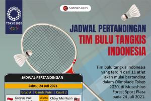 Jadwal pertandingan tim bulu tangkis Indonesia di Olimpiade Tokyo