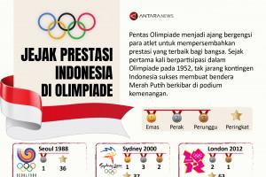 Jejak prestasi Indonesia di Olimpiade