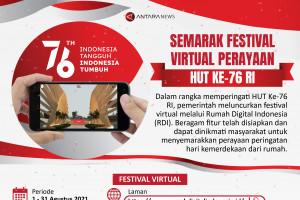 Semarak festival virtual perayaan HUT Ke-76 RI