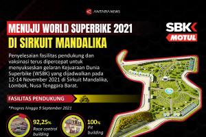 Menuju World Superbike 2021 di Sirkuit Mandalika