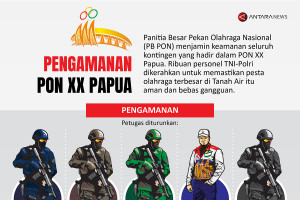 Pengamanan PON XX Papua