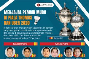 Menjajal pemain muda di Piala Thomas dan Uber 2021