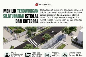 Menilik Terowongan Silaturahmi penghubung Istiqlal dan Katedral
