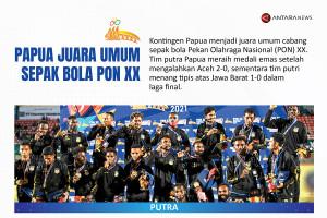 Papua juara umum sepak bola PON XX Papua