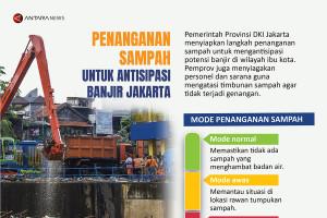 Penanganan sampah untuk antisipasi banjir Jakarta