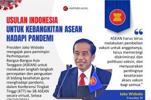 Usulan Indonesia untuk kebangkitan ASEAN hadapi pandemi