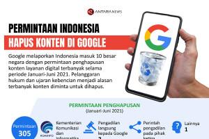 Permintaan Indonesia hapus konten di Google